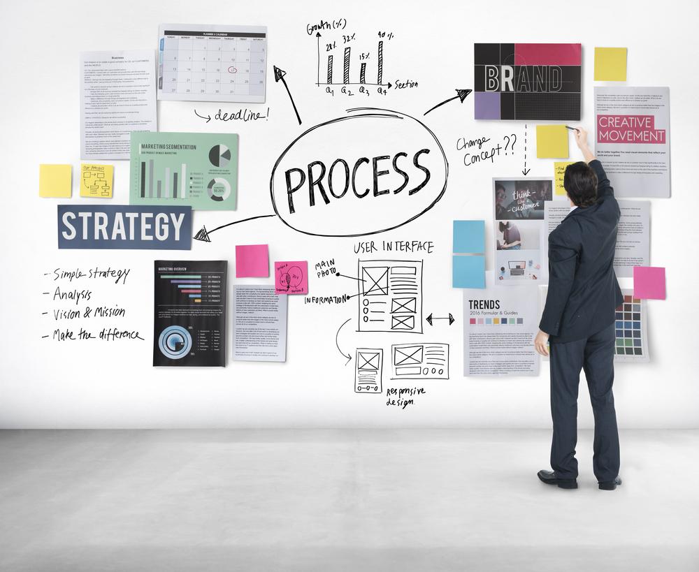 Optimierung durch Digitalisierung von Geschäftsprozessen